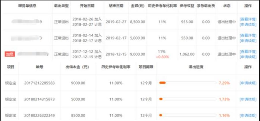 """烟花大王变互金镰刀赵伟平4折""""收割""""出借人33亿本金?"""